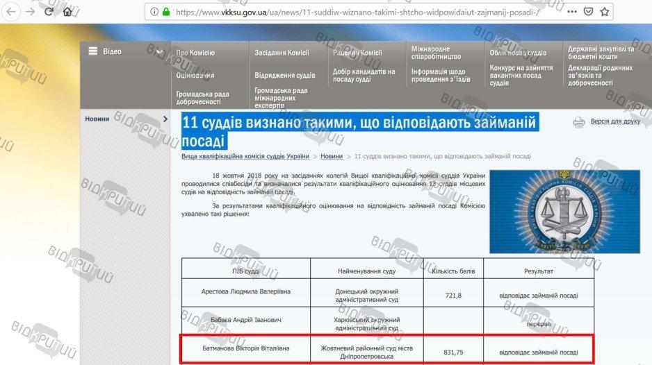 Судья из Днепра ссылается на «конституцию ДНР» и обращается в суд российских террористов