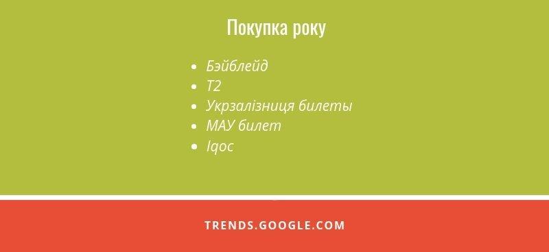 search analis 3