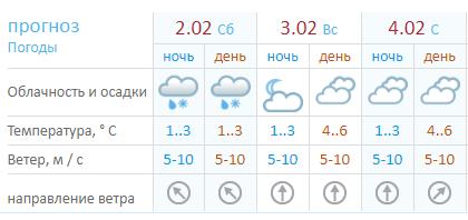 pogoda 1