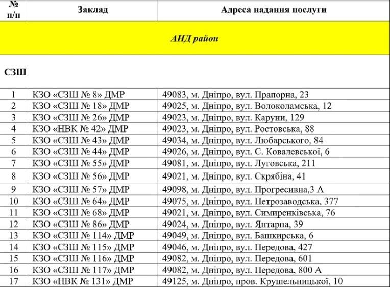spisok derevya1