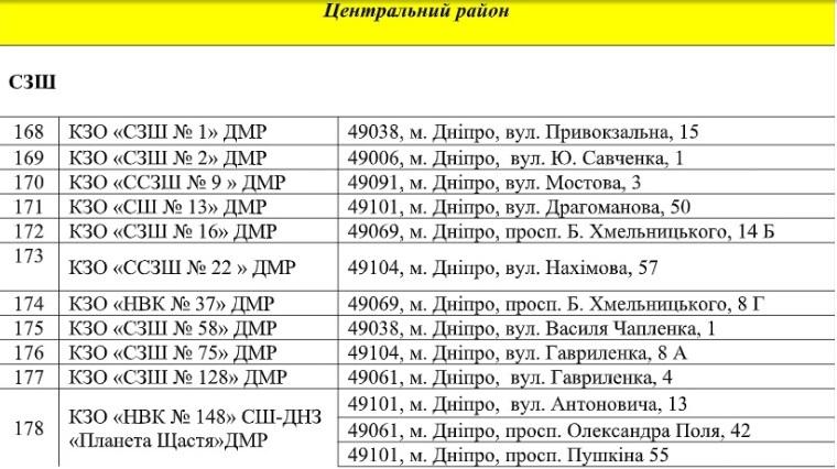 spisok14