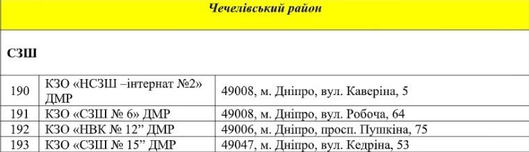 spisok16