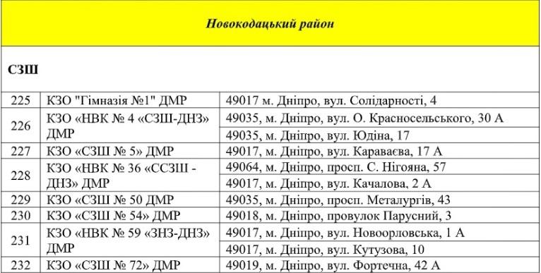spisok19