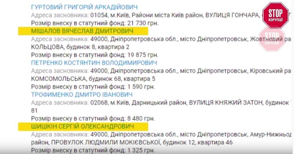 mishalov 7