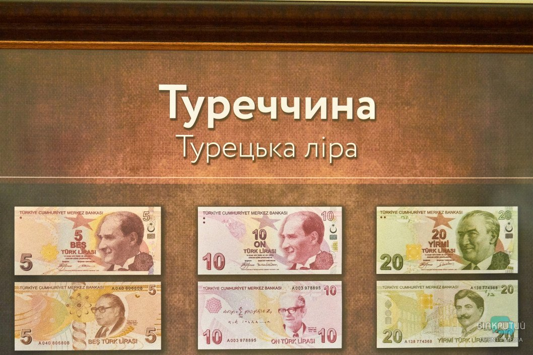 turetska lira
