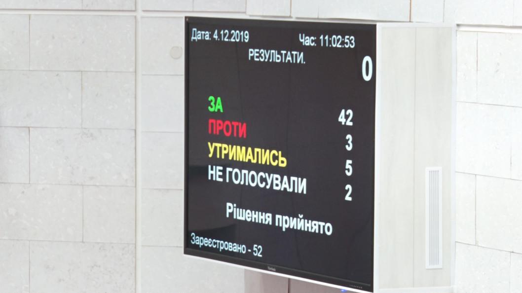 ВІДЕО:  Міськрада Дніпра ухвалила бюджет на 2020 рік