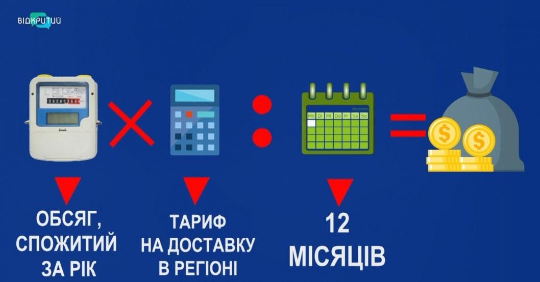 ВІДЕО: Відтепер газ сплачується в два рахунки