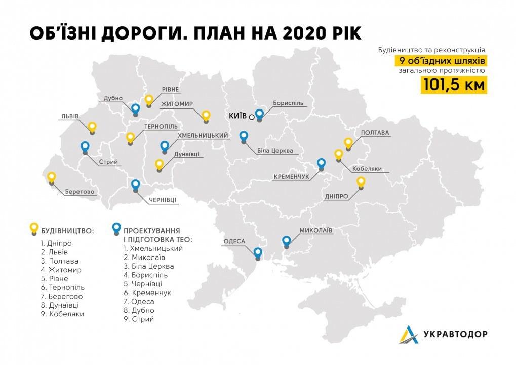 Планы Укравтодора на 2020-й год