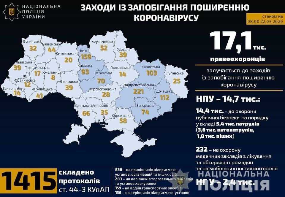 Лучший в худшем: в Днепропетровской области больше всего нарушают карантин