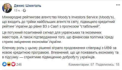 Шмыгаль МВФ