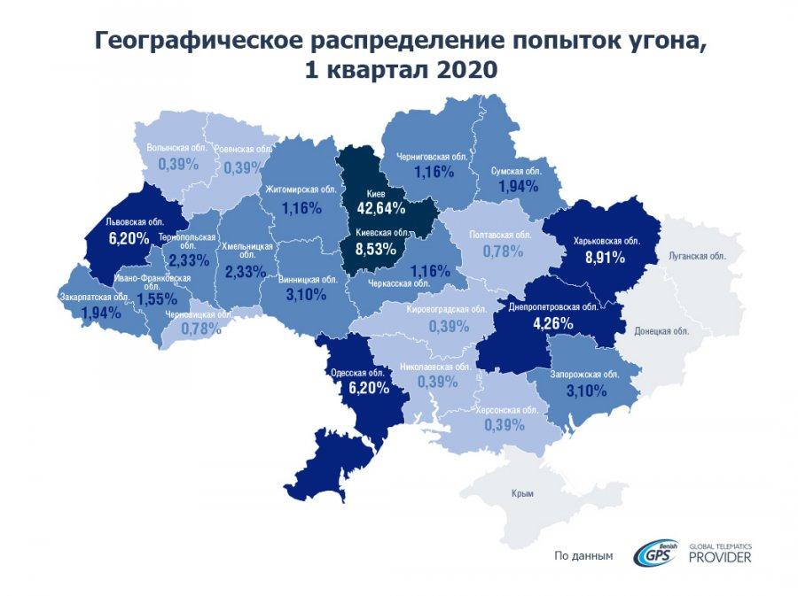 Угоны в Украине