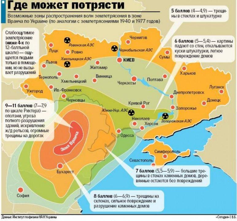 КАрта землетрясений Украины
