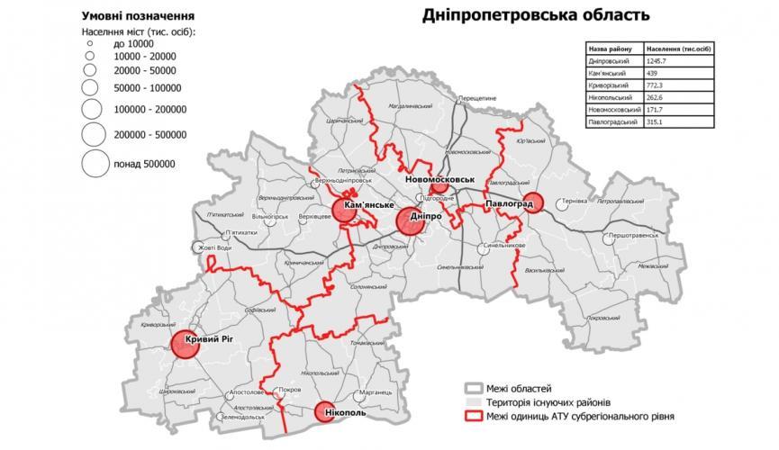 Как депутаты от Днепра голосовали за изменение границ районов области