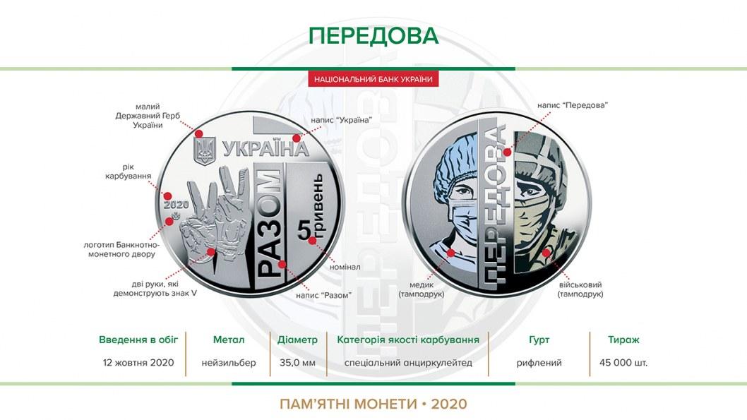 Banner coin Peredova 2020
