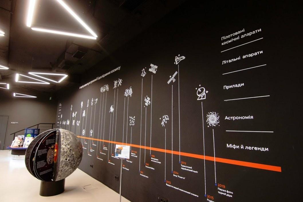 Реконструкция планетария в Днепре завершена: когда горожане смогут его посетить