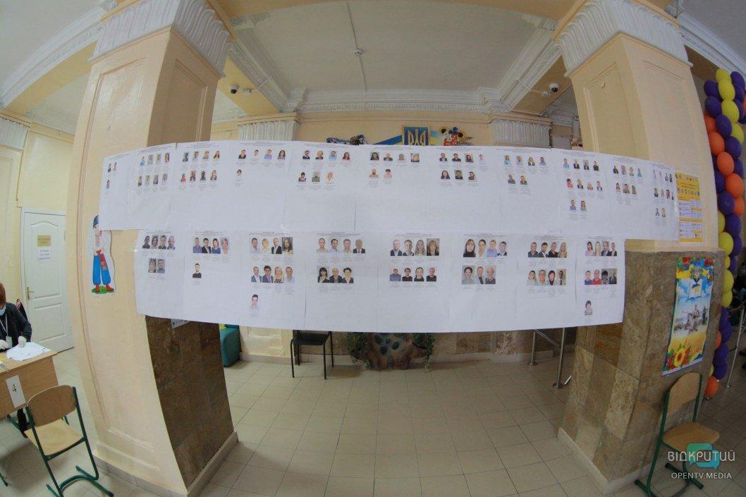 Выборы в Днепре: в горсовет проходят 5 партий, еще 2 политсилы имеют шансы на представительство (экзит-пол)