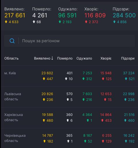 Snimok ekrana 2020 10 02 v 10.03.49