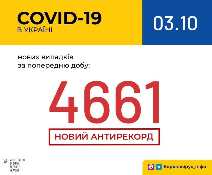 photo 2020 10 03 10 38 14