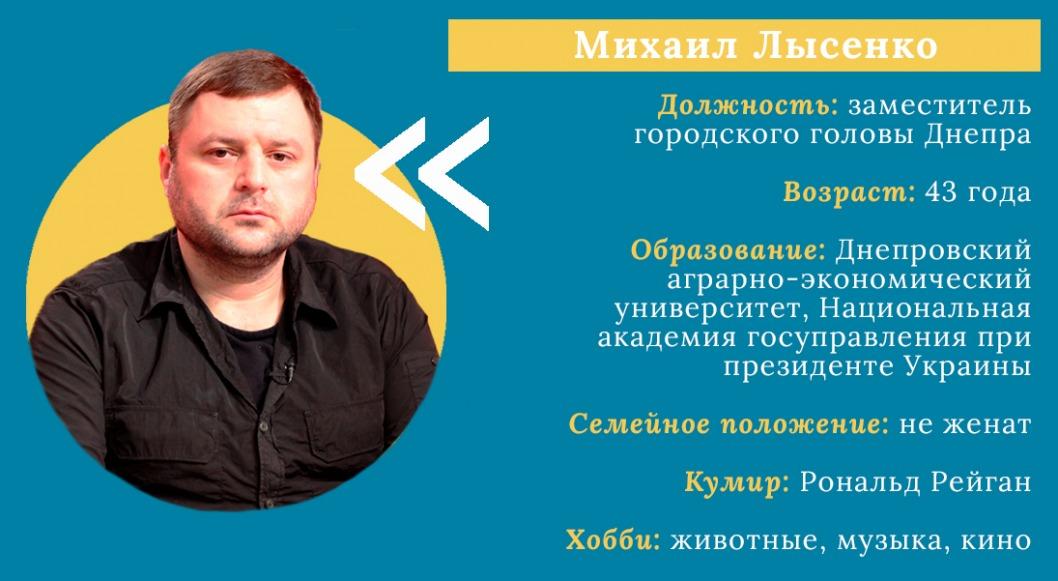 Lysenko persony