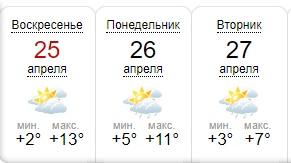 skrin pogody