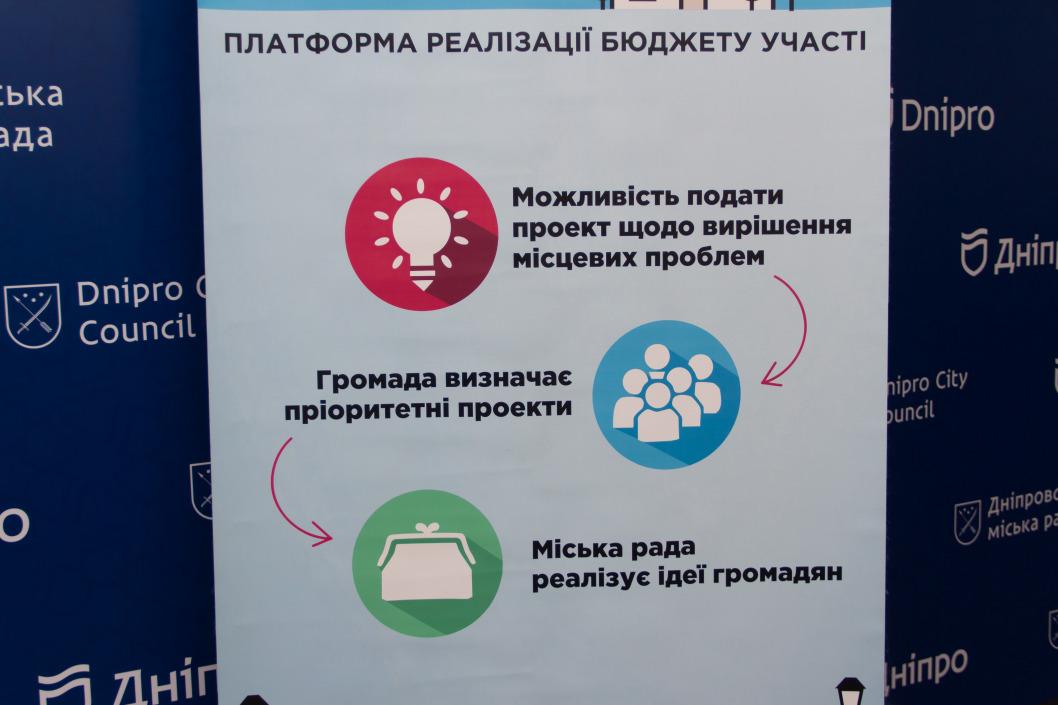 byudzhet uchastiya 2
